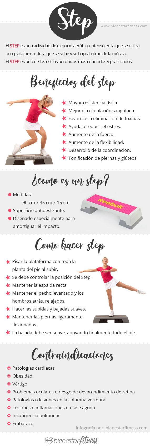 infografia step