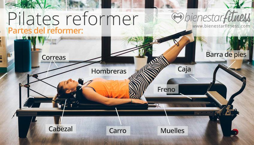 partes de un reformer